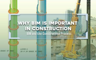 Why BIM is Important in Construction
