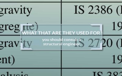 Codes for Concrete