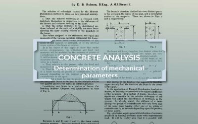 How to Read a Concrete Test